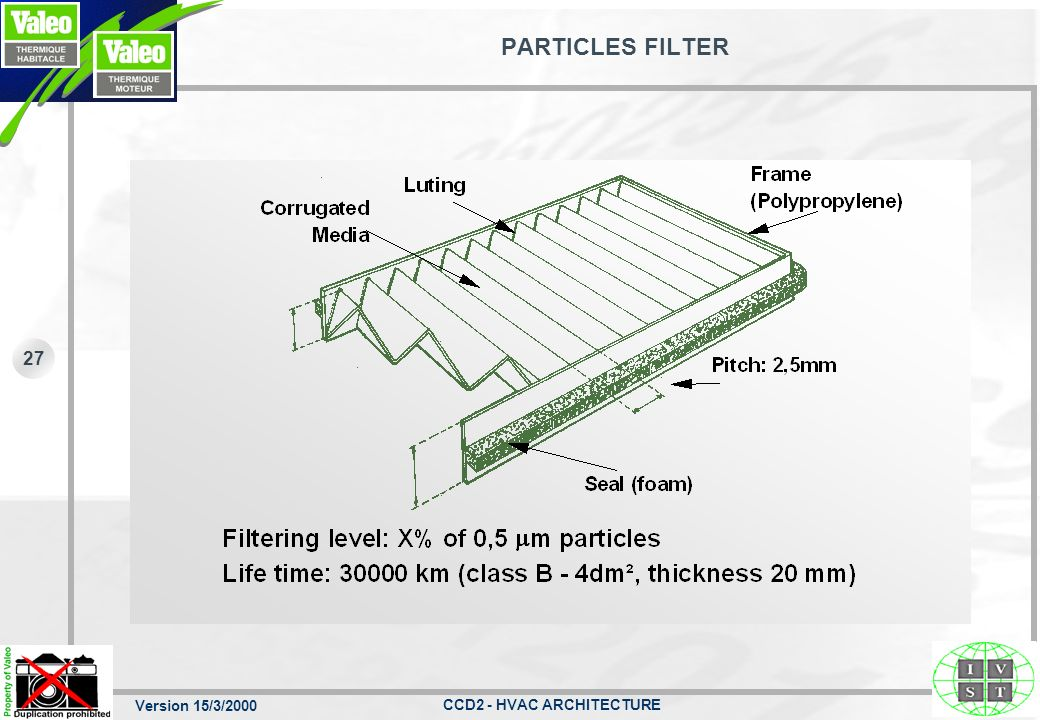 Version 15/3/2000 CCD2 - HVAC ARCHITECTURE 26 The filter should be controled systematically during maintenance operations FILTER FOR CAR CABINE Old FilterNew filter