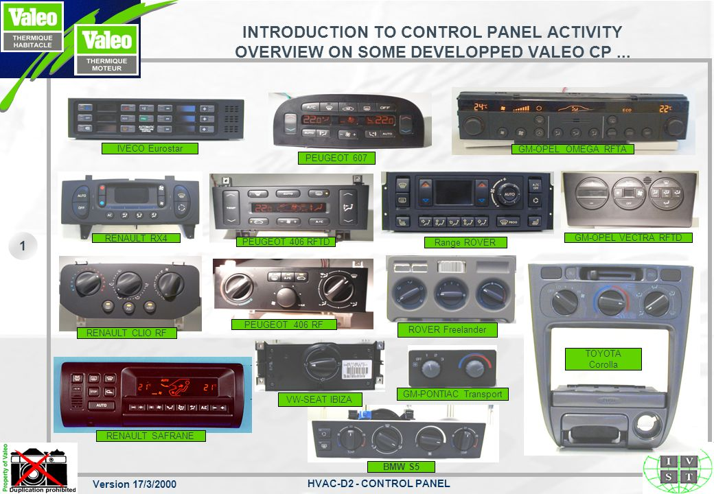 Version 17/3/2000 HVAC-D2 - CONTROL PANEL 1 INTRODUCTION TO CONTROL PANEL ACTIVITY OVERVIEW ON SOME DEVELOPPED VALEO CP... TOYOTA Corolla RENAULT RX4