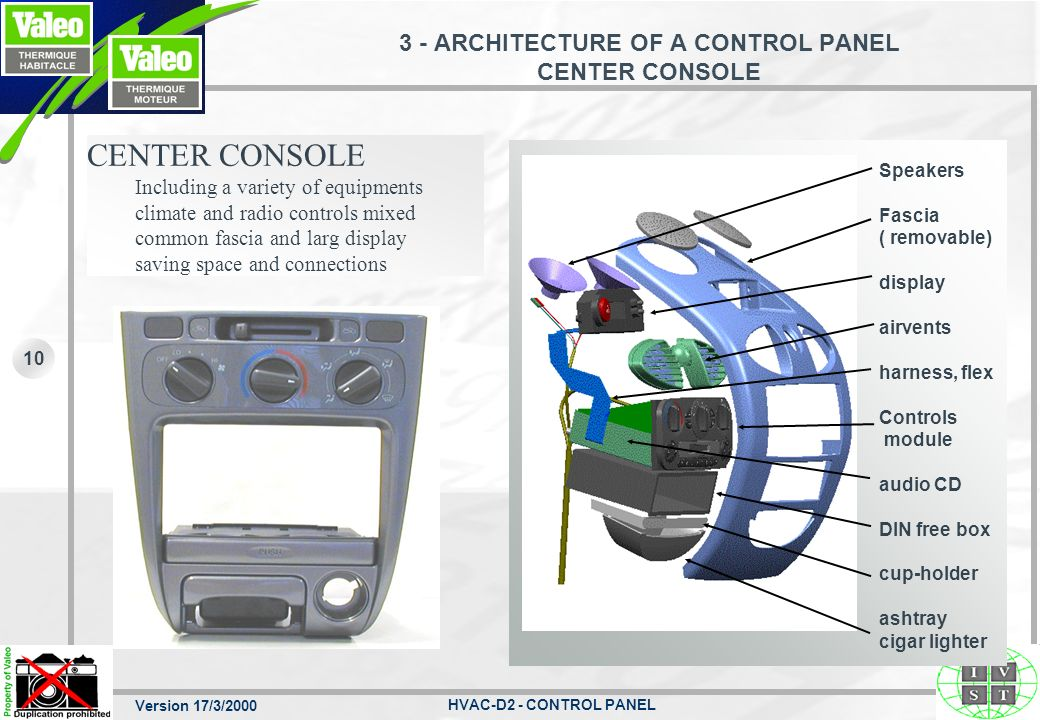 Version 17/3/2000 HVAC-D2 - CONTROL PANEL 10 3 - ARCHITECTURE OF A CONTROL PANEL CENTER CONSOLE CENTER CONSOLE Including a variety of equipments clima