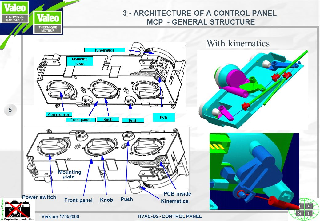 Version 17/3/2000 HVAC-D2 - CONTROL PANEL 5 3 - ARCHITECTURE OF A CONTROL PANEL MCP - GENERAL STRUCTURE Front panel Knob Push PCB inside Power switch