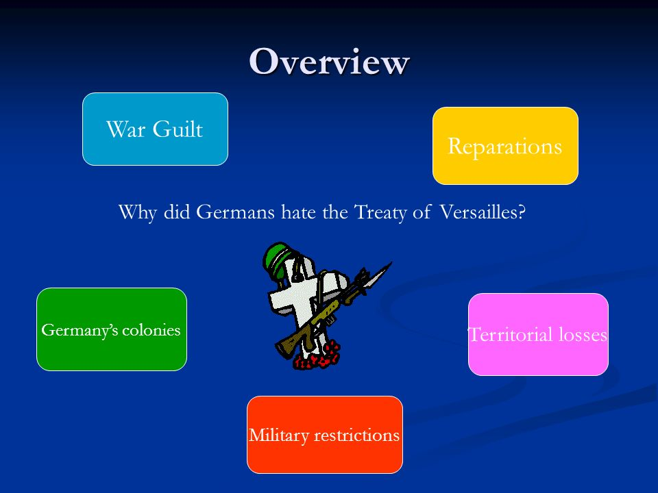 Overview War Guilt Reparations Germanys colonies Territorial losses Why did Germans hate the Treaty of Versailles? Military restrictions