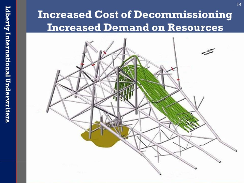Liberty International Underwriters 14 Increased Cost of Decommissioning Increased Demand on Resources