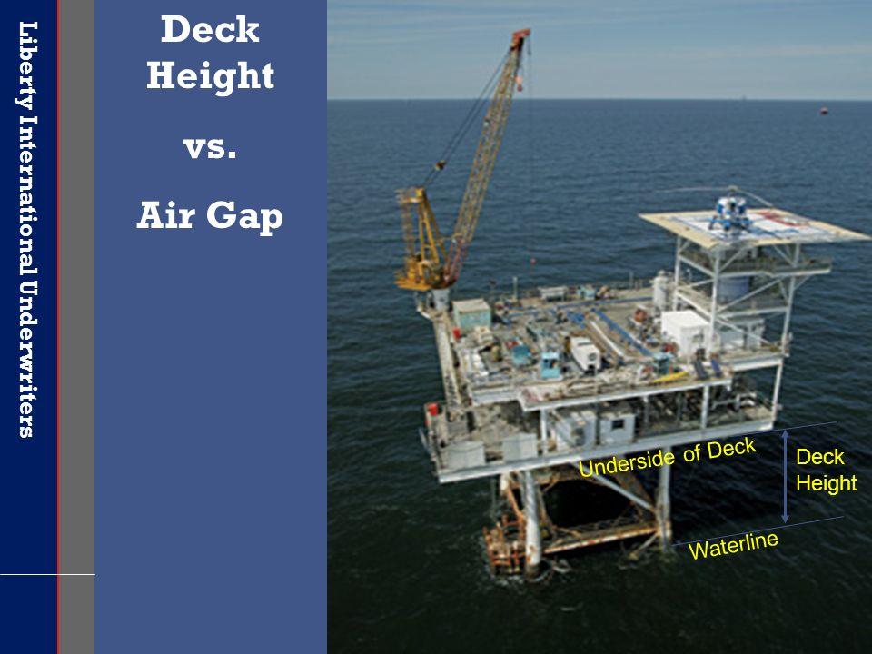 Liberty International Underwriters 18 Waterline Underside of Deck Deck Height vs. Air Gap