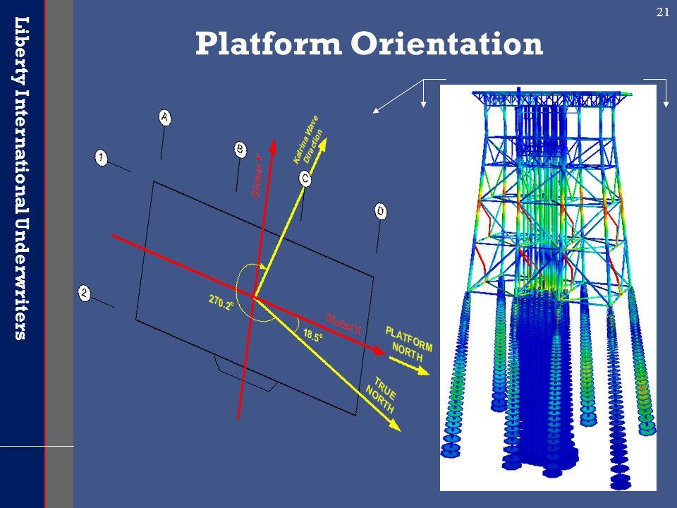 Liberty International Underwriters 21 Platform Orientation