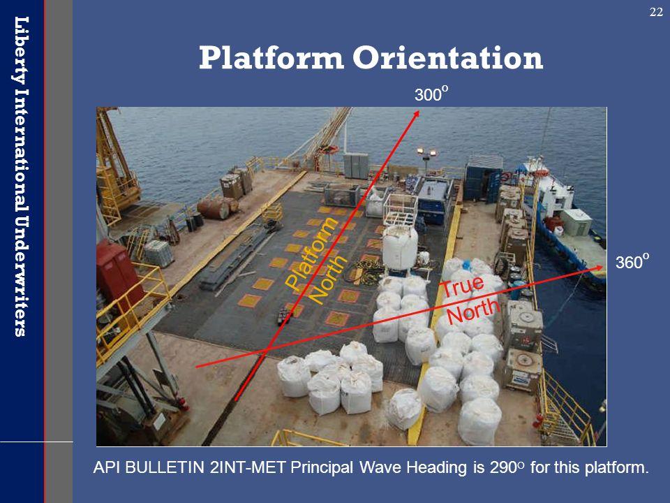 Liberty International Underwriters 22 300 O Platform North True North 360 O API BULLETIN 2INT-MET Principal Wave Heading is 290 O for this platform. P