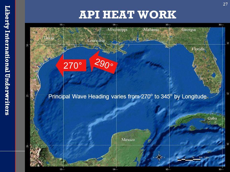 Liberty International Underwriters 27 API HEAT WORK Principal Wave Heading varies from 270 o to 345 o by Longitude 270° 290°