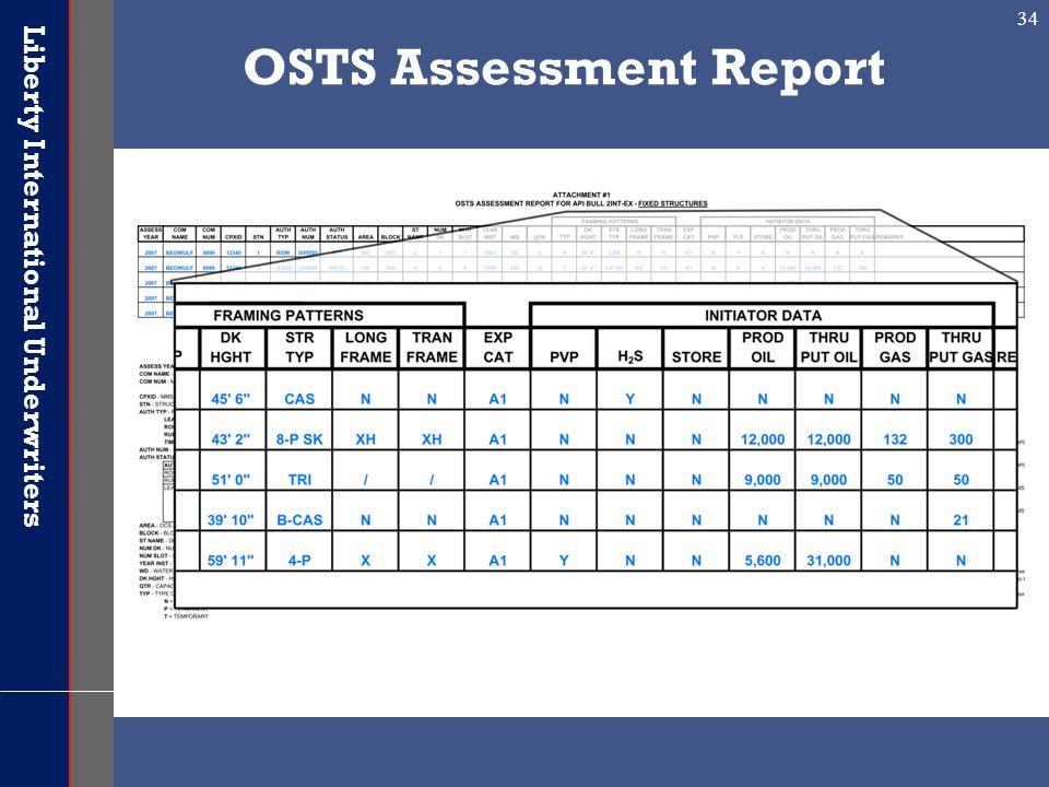 Liberty International Underwriters 34 OSTS Assessment Report