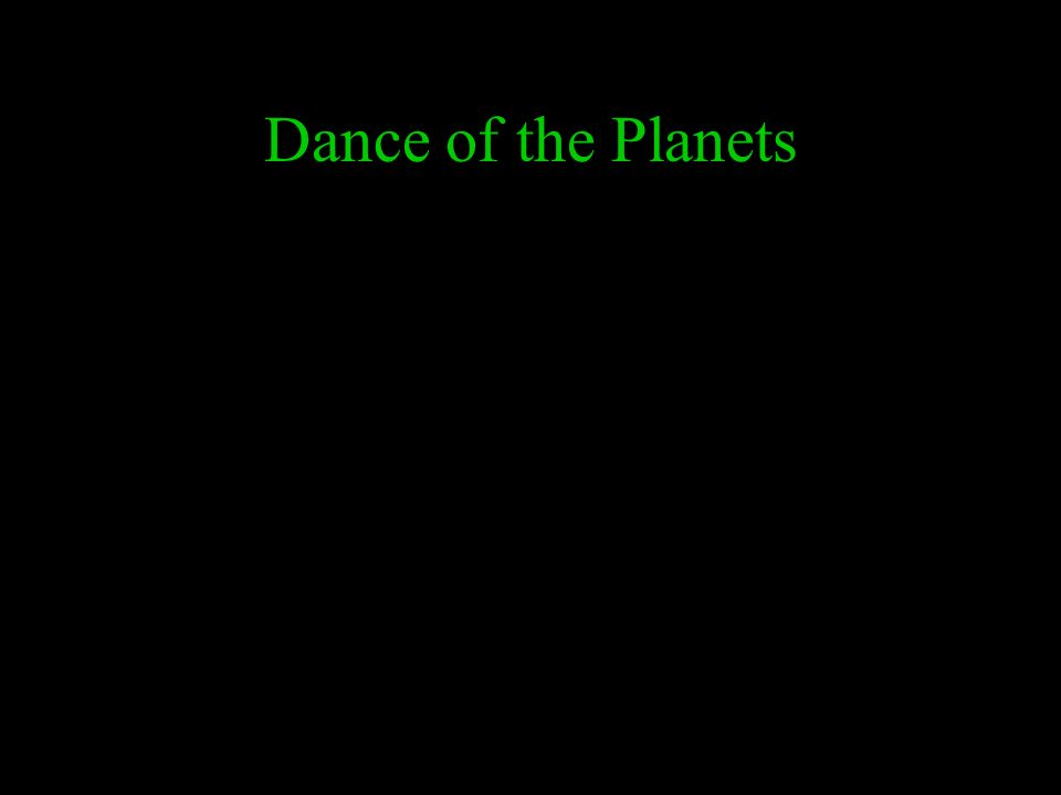 Dance of the Planets