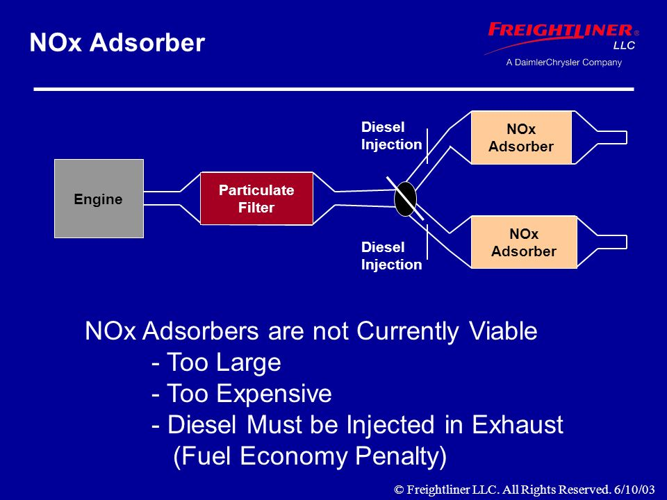 Engine Particulate Filter NOx Adsorber Diesel Injection Diesel Injection NOx Adsorber NOx Adsorber NOx Adsorbers are not Currently Viable - Too Large - Too Expensive - Diesel Must be Injected in Exhaust (Fuel Economy Penalty) © Freightliner LLC.
