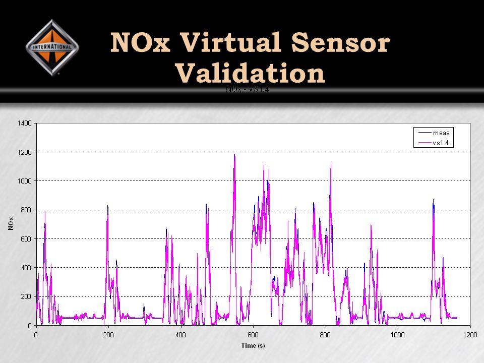 NOx Virtual Sensor Validation