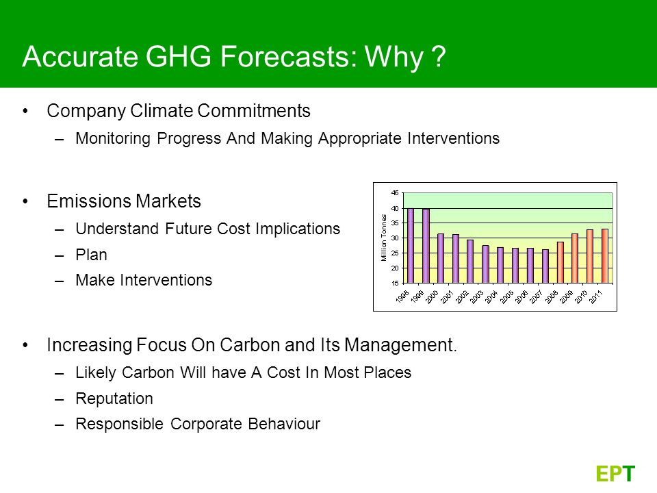Accurate GHG Forecasts: Why .