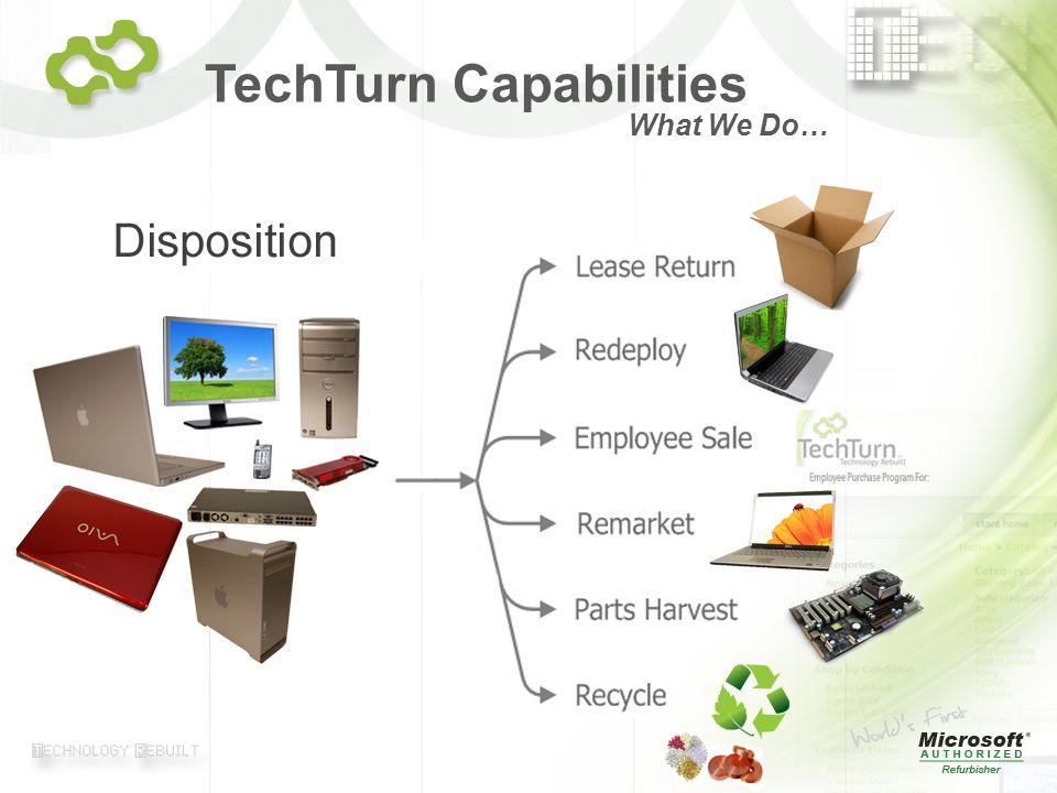 © 2007 TechTurn Page 10 TechTurn Capabilities What We Do…