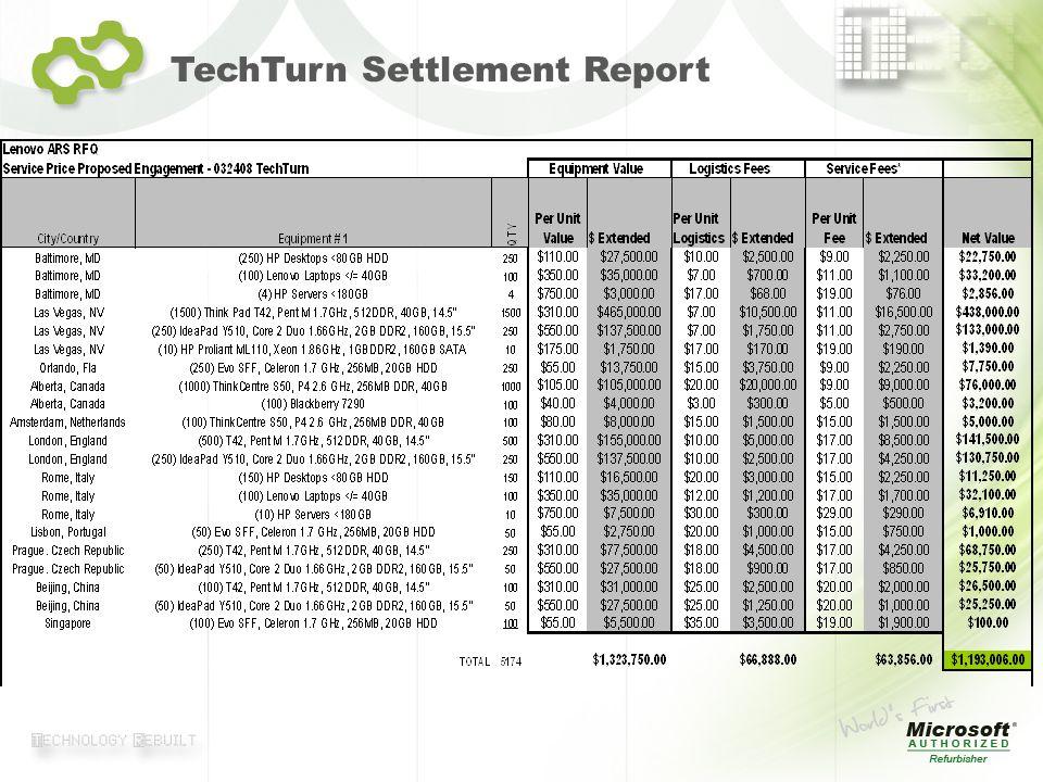 © 2007 TechTurn TechTurn Settlement Report