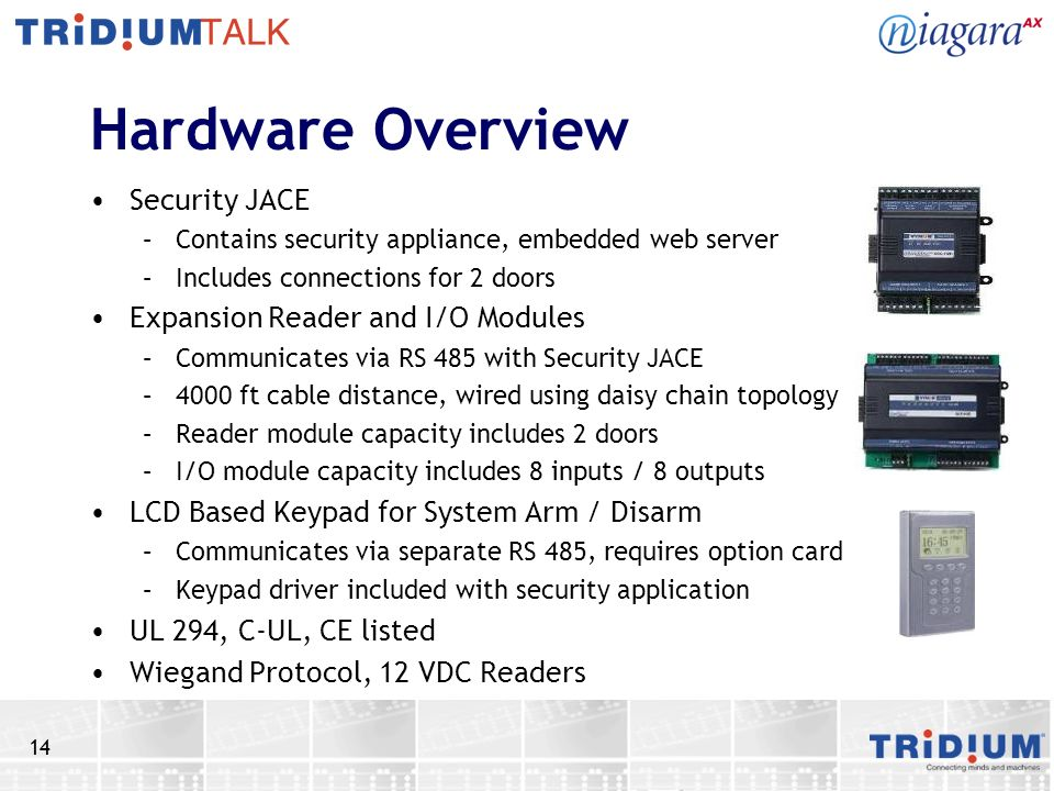 14 Hardware Overview Security JACE –Contains security appliance, embedded web server –Includes connections for 2 doors Expansion Reader and I/O Module