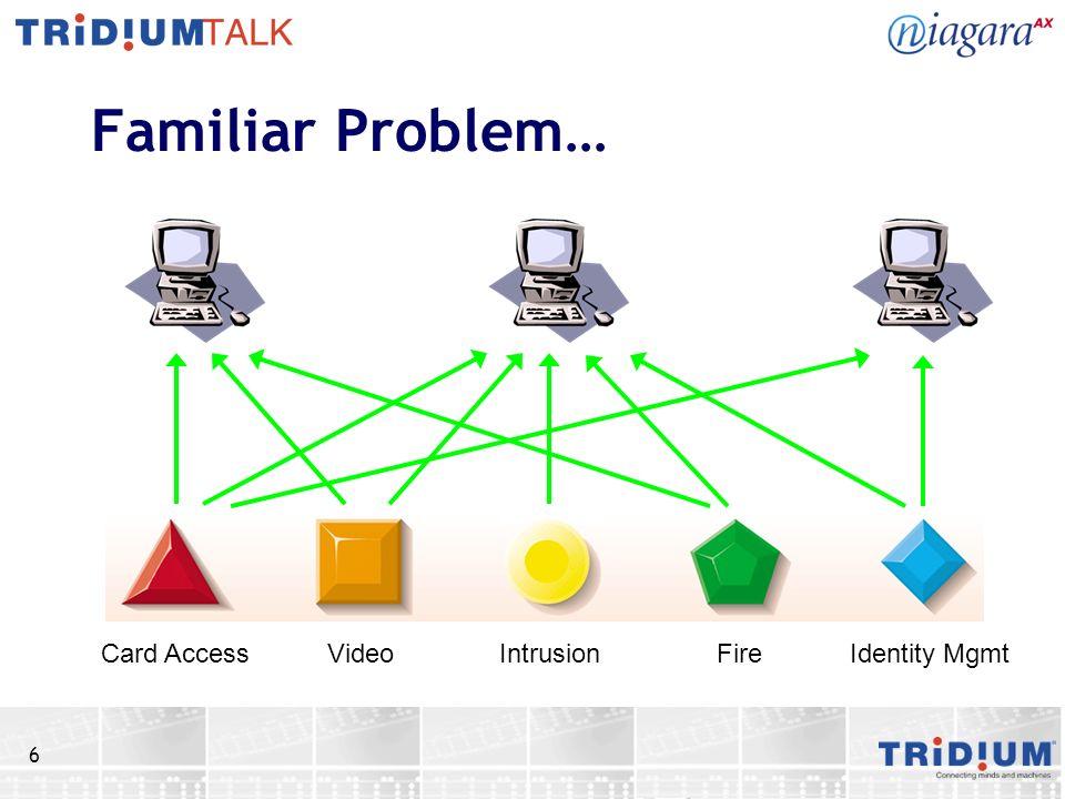 6 Familiar Problem… Card Access Video Intrusion Fire Identity Mgmt