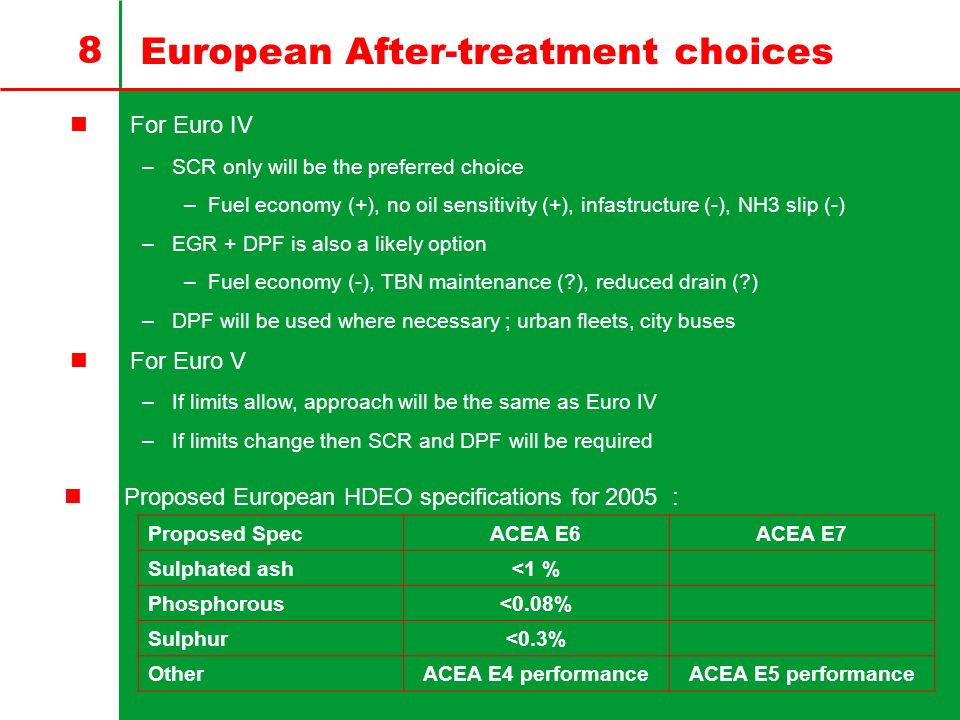 8 European After-treatment choices For Euro IV –SCR only will be the preferred choice –Fuel economy (+), no oil sensitivity (+), infastructure (-), NH3 slip (-) –EGR + DPF is also a likely option –Fuel economy (-), TBN maintenance (?), reduced drain (?) –DPF will be used where necessary ; urban fleets, city buses For Euro V –If limits allow, approach will be the same as Euro IV –If limits change then SCR and DPF will be required Proposed European HDEO specifications for 2005 : Proposed SpecACEA E6ACEA E7 Sulphated ash<1 % Phosphorous<0.08% Sulphur<0.3% OtherACEA E4 performanceACEA E5 performance