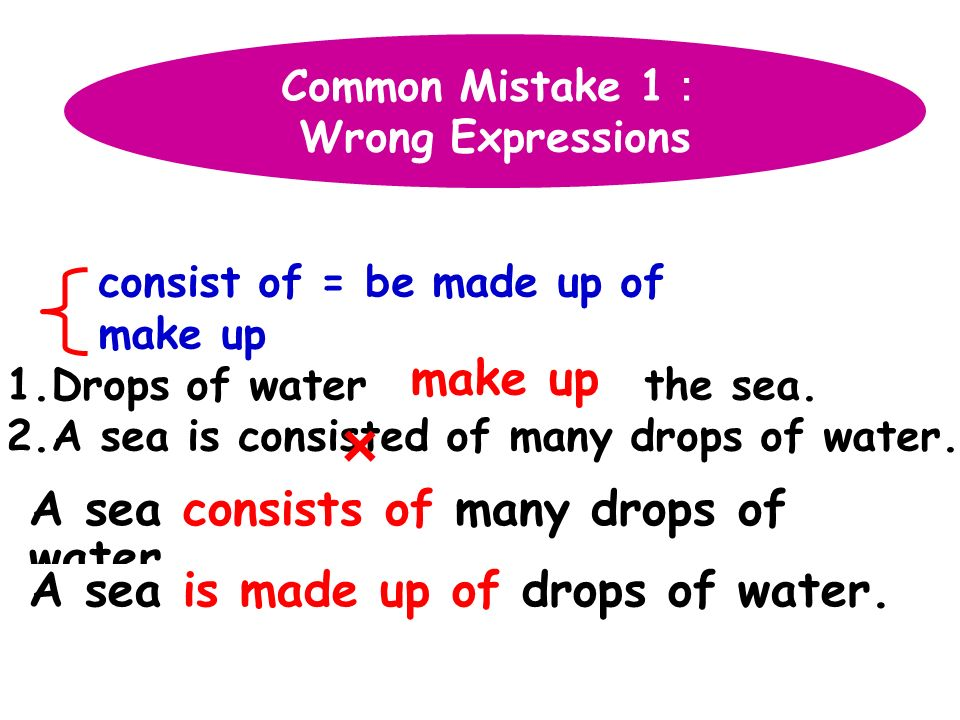 consist of = be made up of make up 1.Drops of water consist of the sea. 2.A sea is consisted of many drops of water. × × make up Common Mistake 1 Wron