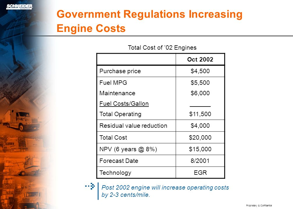 Proprietary & Confidential Government Regulations Increasing Engine Costs Post 2002 engine will increase operating costs by 2-3 cents/mile. Oct 2002 P