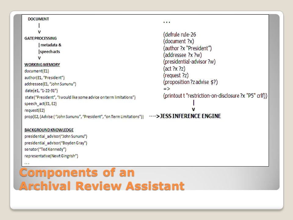 Components of an Archival Review Assistant