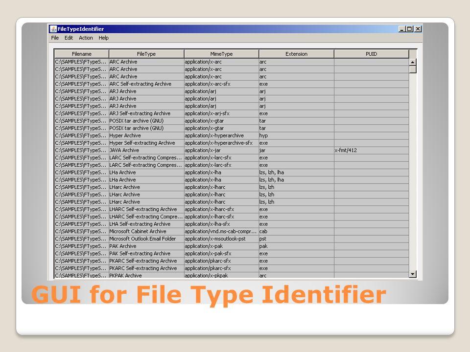 GUI for File Type Identifier