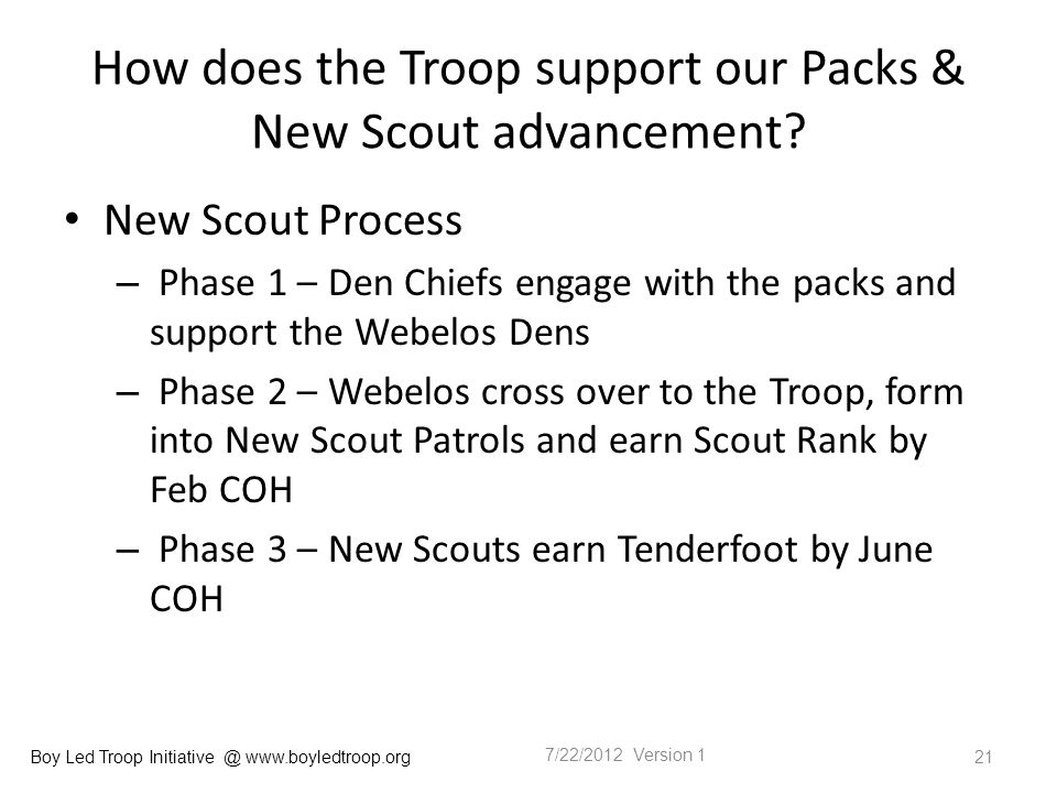 Boy Led Troop Initiative @ www.boyledtroop.org How does the Troop support our Packs & New Scout advancement.