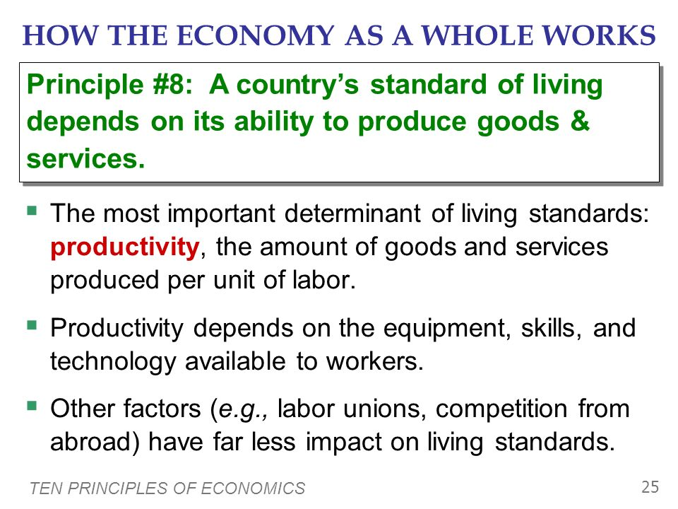 TEN PRINCIPLES OF ECONOMICS 24 HOW THE ECONOMY AS A WHOLE WORKS Huge variation in living standards across countries and over time: Average income in r