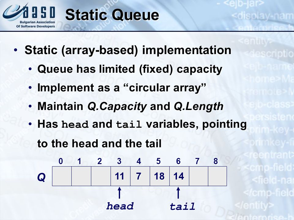 Static Queue Static (array-based) implementationStatic (array-based) implementation Queue has limited (fixed) capacityQueue has limited (fixed) capacity Implement as a circular arrayImplement as a circular array Maintain Q.Capacity and Q.LengthMaintain Q.Capacity and Q.Length Has head and tail variables, pointingHas head and tail variables, pointing to the head and the tail 012345678 1171814Q head tail