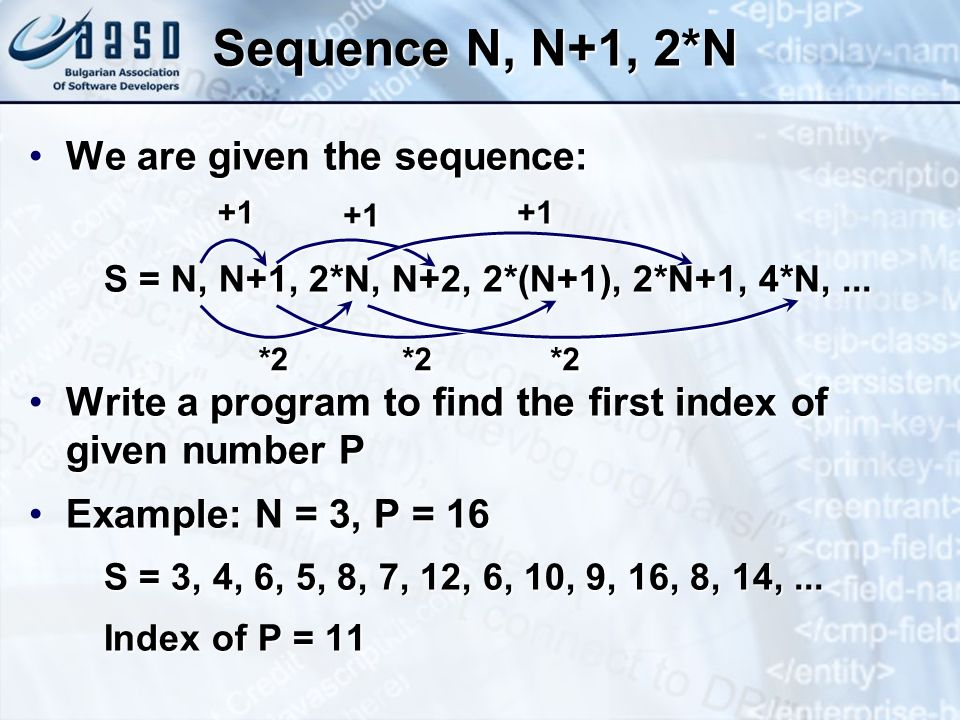 Sequence N, N+1, 2*N We are given the sequence:We are given the sequence: S = N, N+1, 2*N, N+2, 2*(N+1), 2*N+1, 4*N,...