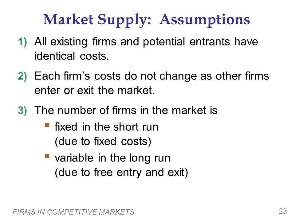 A C T I V E L E A R N I N G 3 Answers 22 loss MR P = $3 Q Costs, P MC ATC A competitive firm loss per unit = $2 Total loss = (ATC – P) x Q = $2 x 30 =