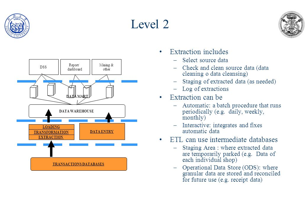 Level 3 Data are stored in Data Warehouse and Data Marts A Data Warehouse is a subject-oriented, integrated, time-variant (temporal), non volatile collection of summary and detailed data, used to support strategic decision- making process for the enterprise (Inmon 1996) Data Mart is a smaller warehouse, often a subset or extraction of a warehouse.