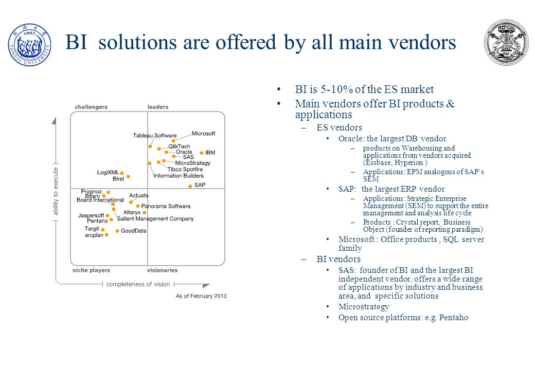 Business Intelligence Platforms : SAS By industry –… –Education –Financial Services –Government –…..