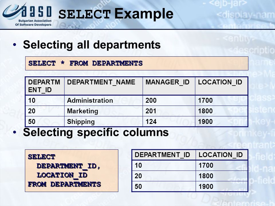 SELECT Example Selecting all departments Selecting specific columns SELECT * FROM DEPARTMENTS SELECT DEPARTMENT_ID, DEPARTMENT_ID, LOCATION_ID LOCATIO