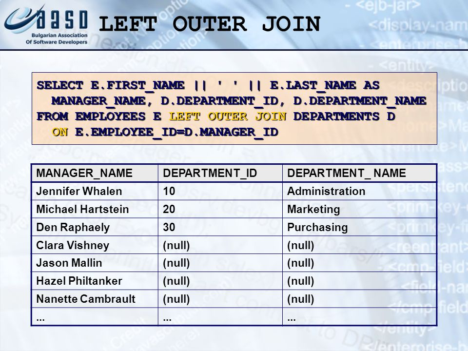 LEFT OUTER JOIN SELECT E.FIRST_NAME || ' ' || E.LAST_NAME AS MANAGER_NAME, D.DEPARTMENT_ID, D.DEPARTMENT_NAME MANAGER_NAME, D.DEPARTMENT_ID, D.DEPARTM