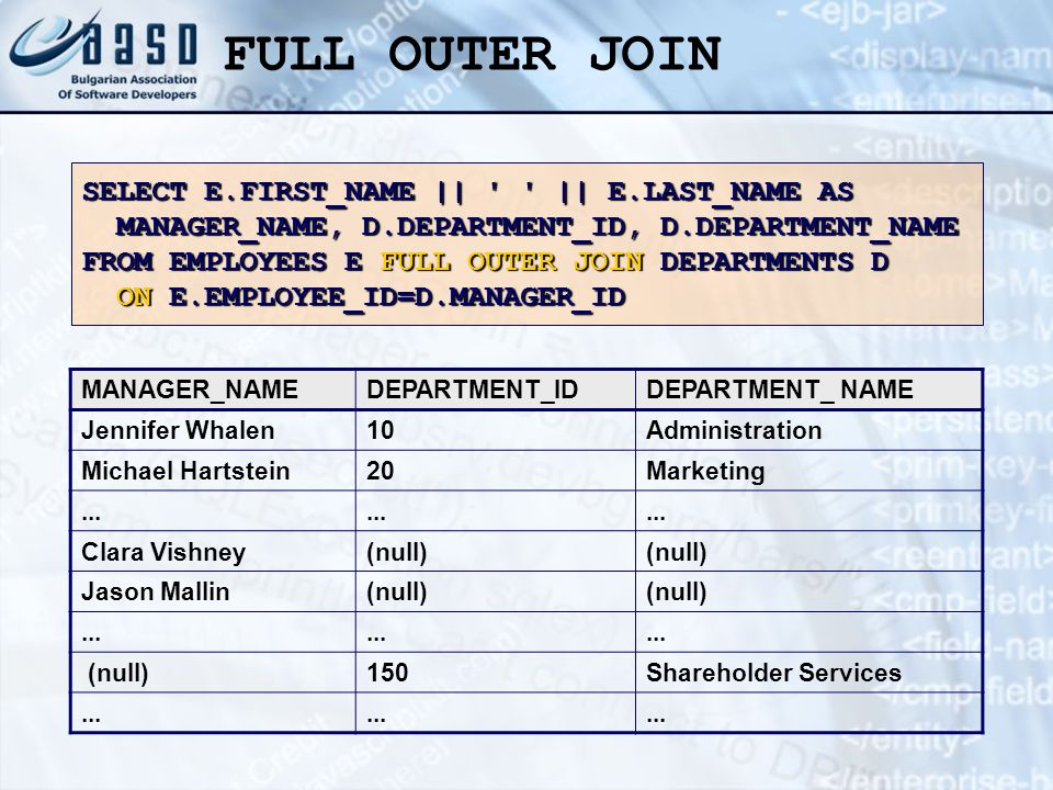 FULL OUTER JOIN SELECT E.FIRST_NAME || ' ' || E.LAST_NAME AS MANAGER_NAME, D.DEPARTMENT_ID, D.DEPARTMENT_NAME MANAGER_NAME, D.DEPARTMENT_ID, D.DEPARTM