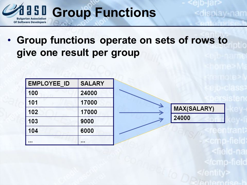 Group Functions Group functions operate on sets of rows to give one result per group EMPLOYEE_IDSALARY 10024000 10117000 10217000 1039000 1046000... M