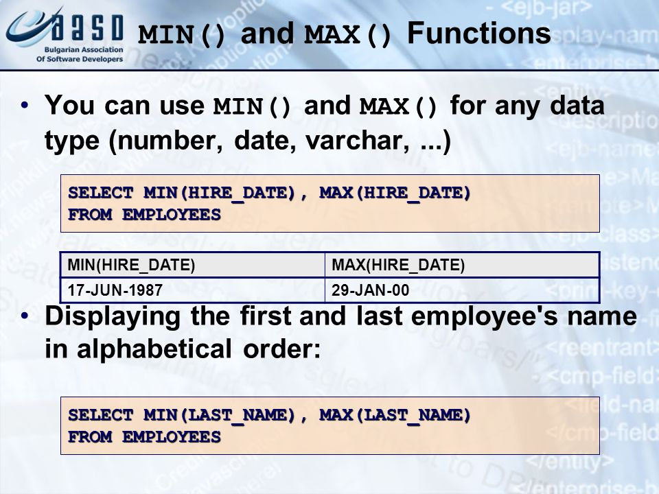 MIN() and MAX() Functions You can use MIN() and MAX() for any data type (number, date, varchar,...) Displaying the first and last employee's name in a