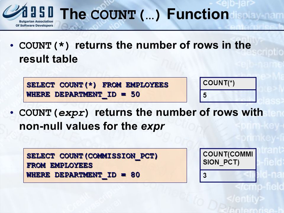 The COUNT(…) Function COUNT(*) returns the number of rows in the result table COUNT(expr) returns the number of rows with non-null values for the expr