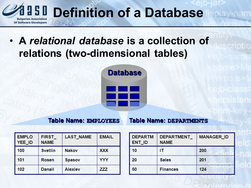 Definition of a Database A relational database is a collection of relations (two-dimensional tables) Database Table Name: EMPLOYEES Table Name: DEPART