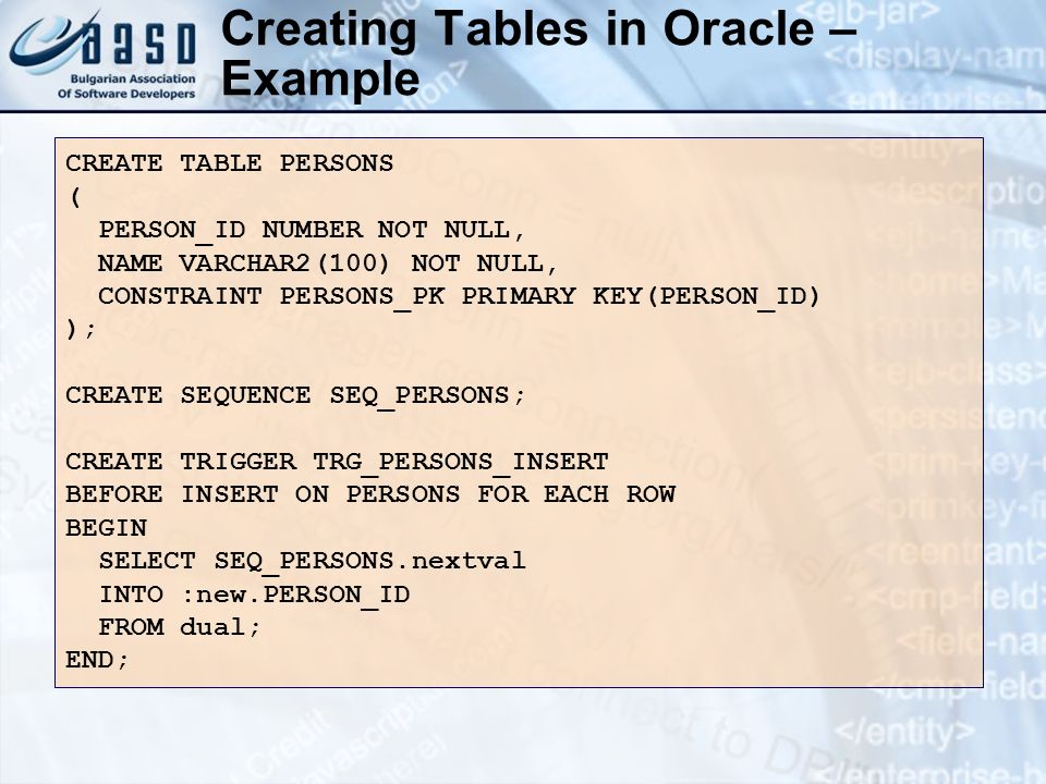 Creating Tables in Oracle – Example CREATE TABLE PERSONS ( PERSON_ID NUMBER NOT NULL, NAME VARCHAR2(100) NOT NULL, CONSTRAINT PERSONS_PK PRIMARY KEY(P