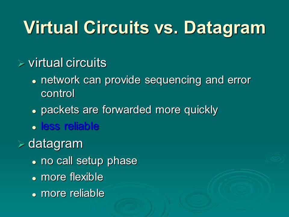 Virtual Circuits vs.