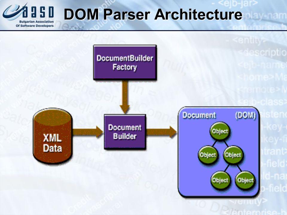 JAXP Java API for XML ProcessingJava API for XML Processing Designed to be flexibleDesigned to be flexible Facilitate the use of XML on the Java platformFacilitate the use of XML on the Java platform Provides a common interface for these standard APIsProvides a common interface for these standard APIs DOMDOM SAX, StAXSAX, StAX XPath and XSL Transformations (XSLT)XPath and XSL Transformations (XSLT)