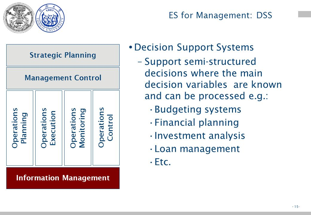 - 14- ES for Management: Reporting / dashboard