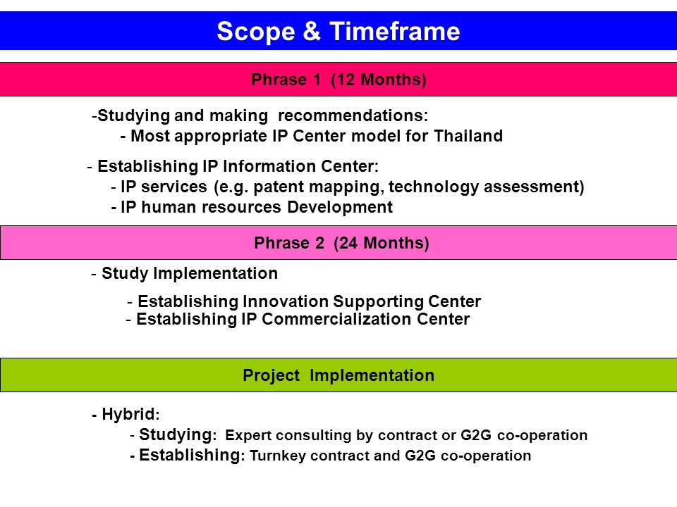 Scope & Timeframe Phrase 1 (12 Months) - Establishing IP Information Center: - IP services (e.g.