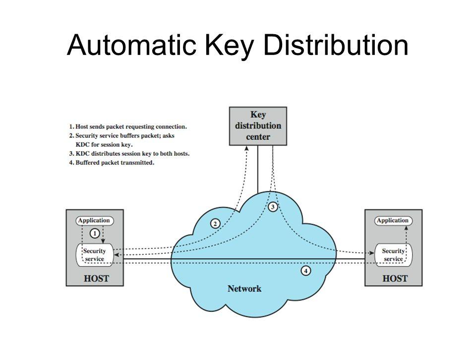 Automatic Key Distribution