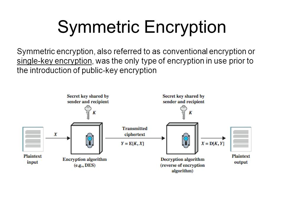 Symmetric Encryption Symmetric encryption, also referred to as conventional encryption or single-key encryption, was the only type of encryption in us