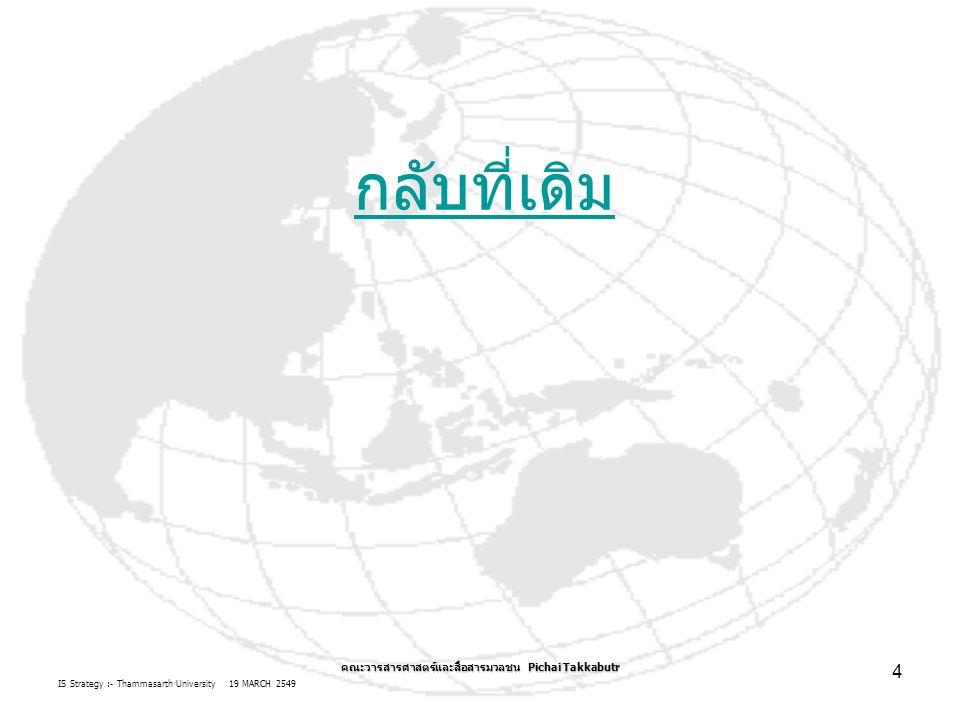 IS Strategy :- Thammasarth University 19 MARCH 2549 Pichai Takkabutr 4