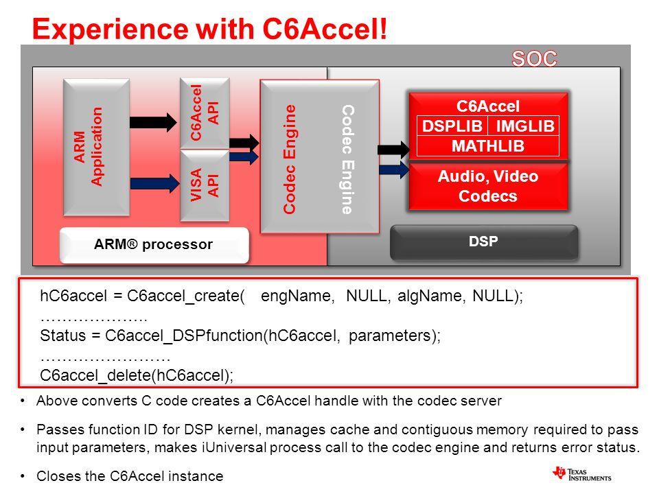 Experience with C6Accel! Codec Engine ARM® processor DSP Audio, Video Codecs C6Accel DSPLIB IMGLIB MATHLIB C6Accel DSPLIB IMGLIB MATHLIB ARM Applicati