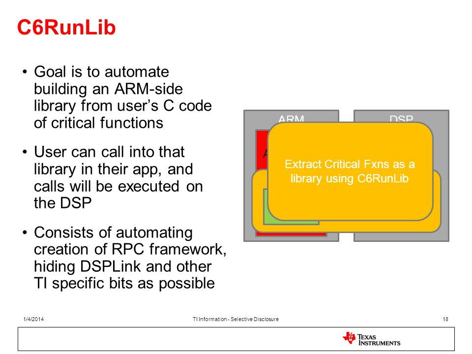 C6RunLib Goal is to automate building an ARM-side library from users C code of critical functions User can call into that library in their app, and ca