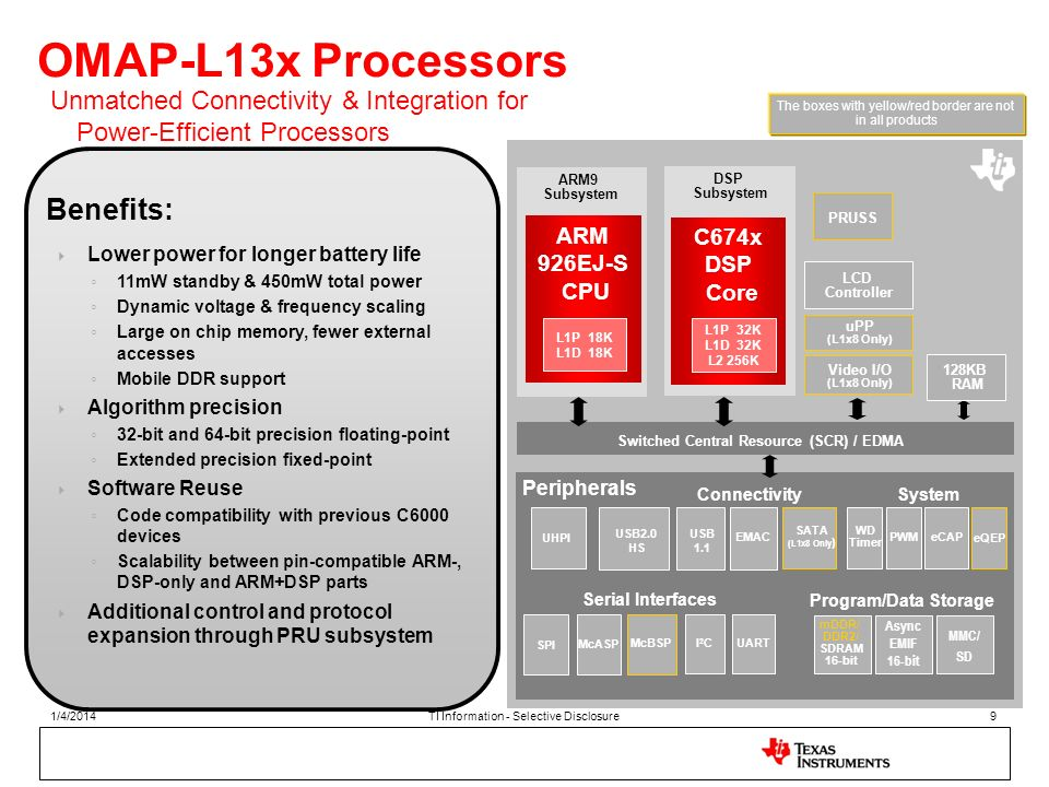 OMAP-L13x Processors 1/4/2014TI Information - Selective Disclosure9 Unmatched Connectivity & Integration for Power-Efficient Processors Benefits: Lowe