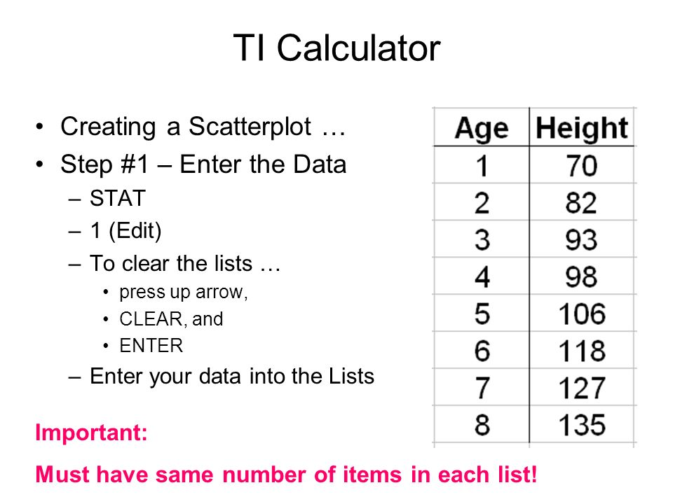 TI Calculator Creating a Scatterplot … Step #1 – Enter the Data –STAT –1 (Edit) –To clear the lists … press up arrow, CLEAR, and ENTER –Enter your dat